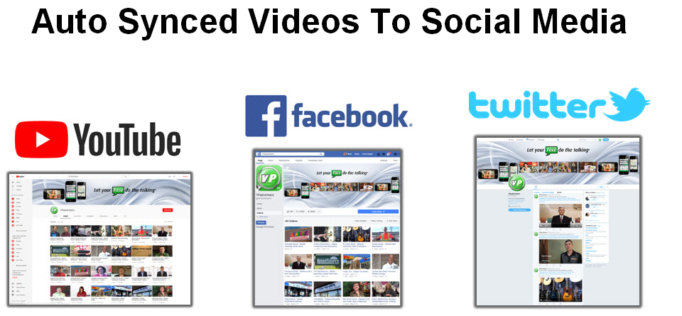 VideoPages-Auto-Posted-Social-Media